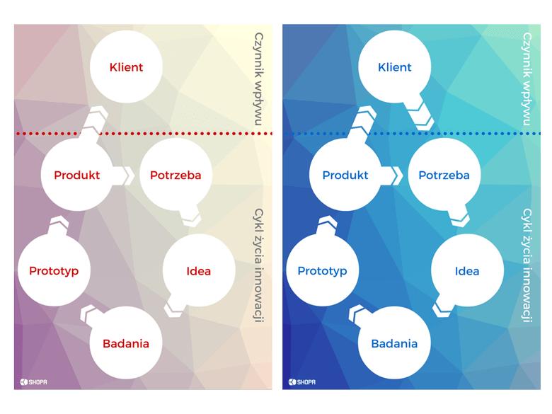 Porównanie dwóch prezentowanych modeli. • Radosław Ratajczak