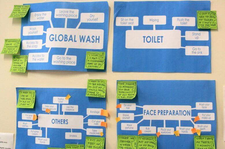 Zidentyfikowane procesy i czynności, jakie osoba starsza wykonuje najczęściej w łazience. • This Is Design Thinking